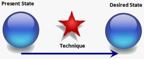 coaching_state